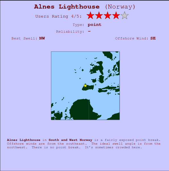 Alnes Lighthouse Locatiekaart en surfstrandinformatie