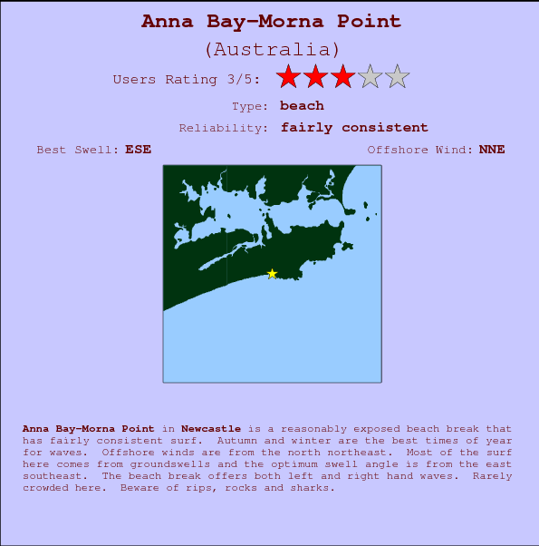 Anna Bay-Morna Point Locatiekaart en surfstrandinformatie