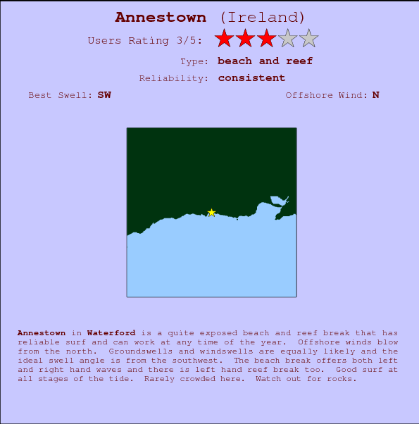 Annestown Locatiekaart en surfstrandinformatie
