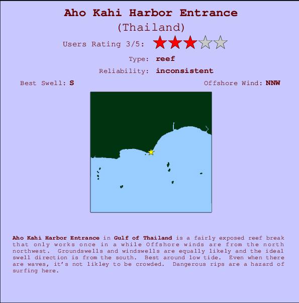 Aho Kahi Harbor Entrance Locatiekaart en surfstrandinformatie