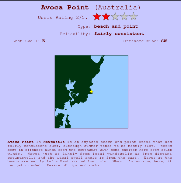 Avoca Point Locatiekaart en surfstrandinformatie