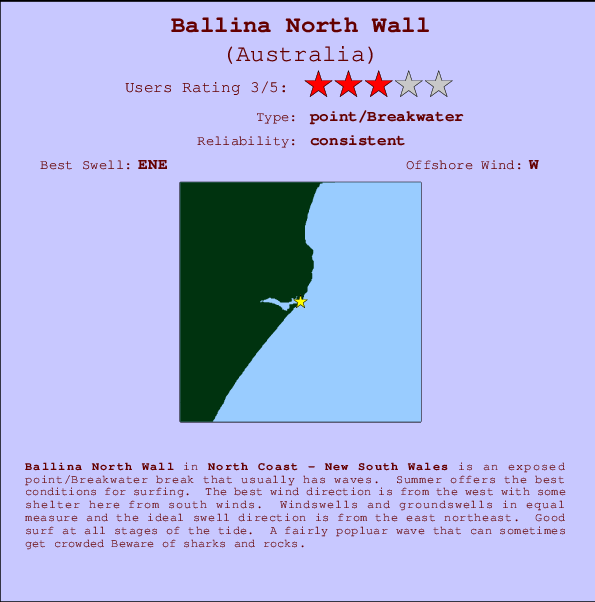 Ballina North Wall Locatiekaart en surfstrandinformatie