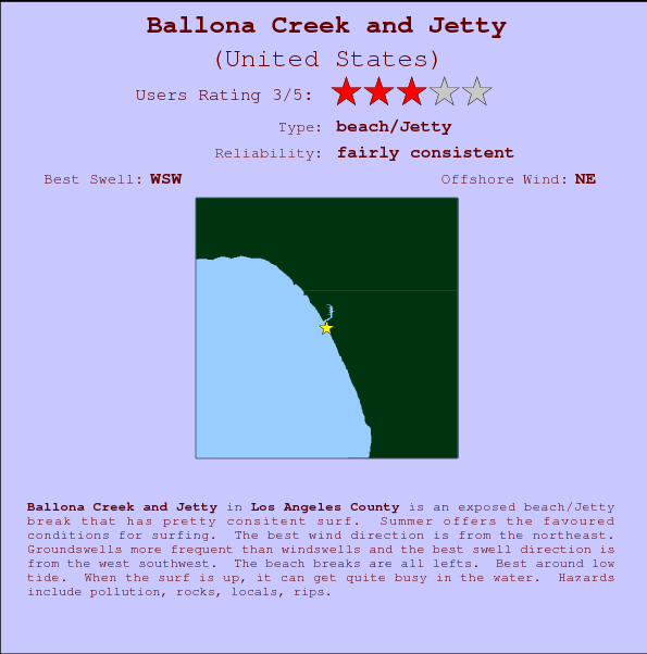 Ballona Creek and Jetty Locatiekaart en surfstrandinformatie