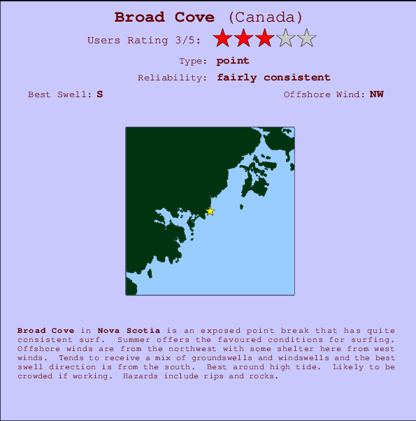 Broad Cove Locatiekaart en surfstrandinformatie