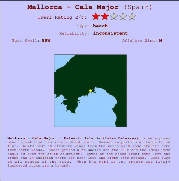 Mallorca - Cala Major Locatiekaart en surfstrandinformatie