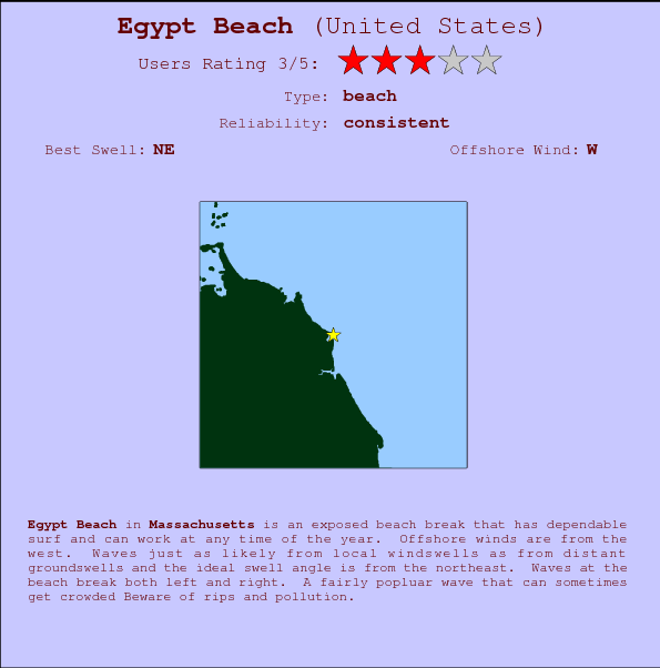 Egypt Beach Locatiekaart en surfstrandinformatie
