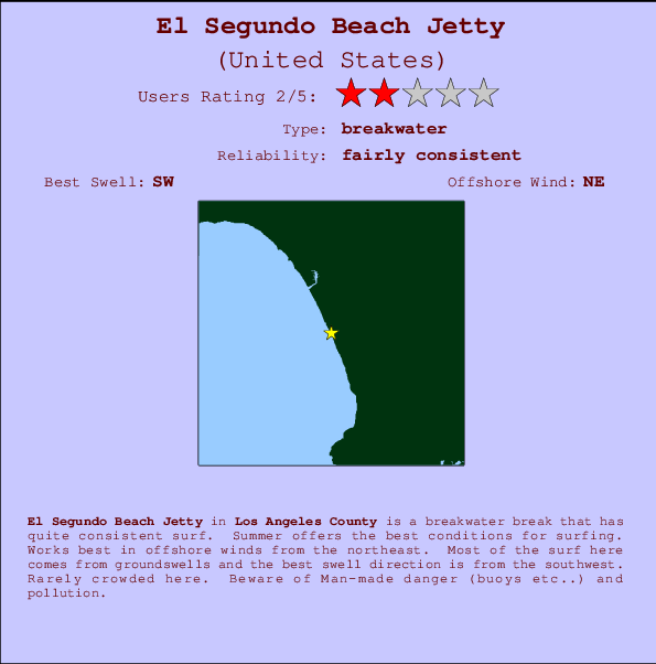 El Segundo Beach Jetty Locatiekaart en surfstrandinformatie