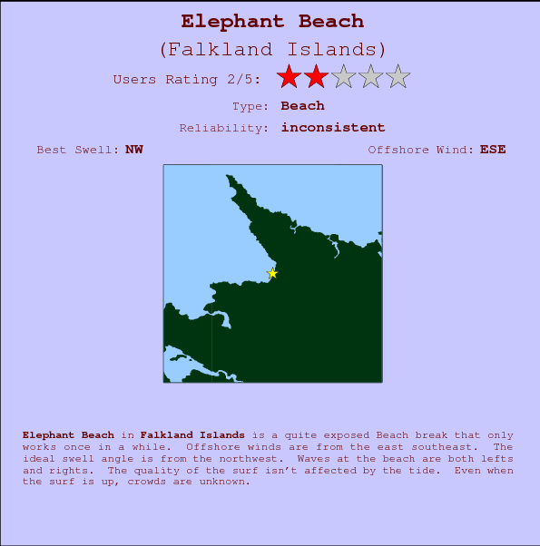 Elephant Beach Locatiekaart en surfstrandinformatie
