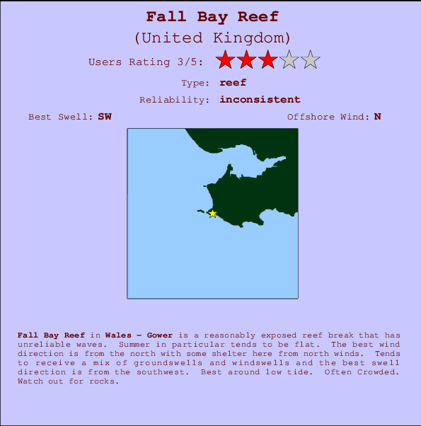 Fall Bay Reef Locatiekaart en surfstrandinformatie