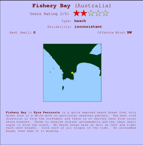 Fishery Bay Locatiekaart en surfstrandinformatie