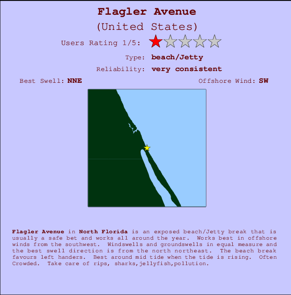 Flagler Avenue Locatiekaart en surfstrandinformatie
