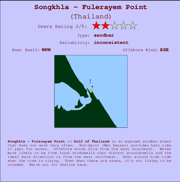 Songkhla - Fulerayem Point Locatiekaart en surfstrandinformatie