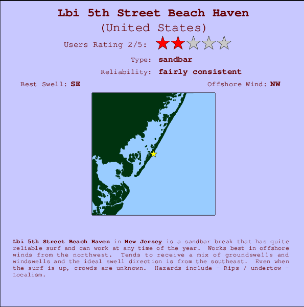 Lbi 5th Street Beach Haven Locatiekaart en surfstrandinformatie