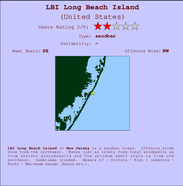 Closest Airport To Long Beach Island