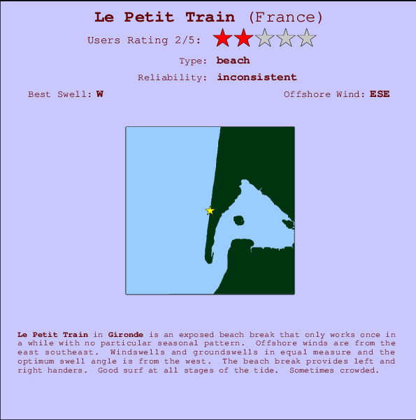 Le Petit Train Locatiekaart en surfstrandinformatie