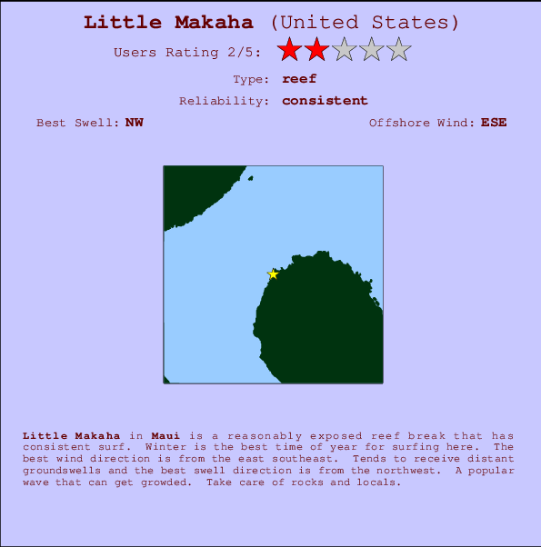 Little Makaha Locatiekaart en surfstrandinformatie