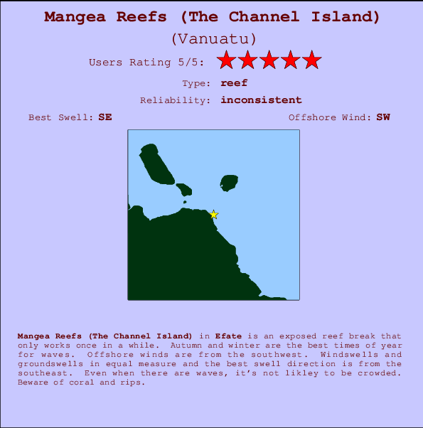 Mangea Reefs (The Channel Island) Locatiekaart en surfstrandinformatie
