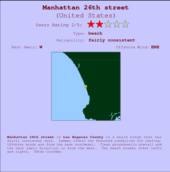 Manhattan 26th street Locatiekaart en surfstrandinformatie