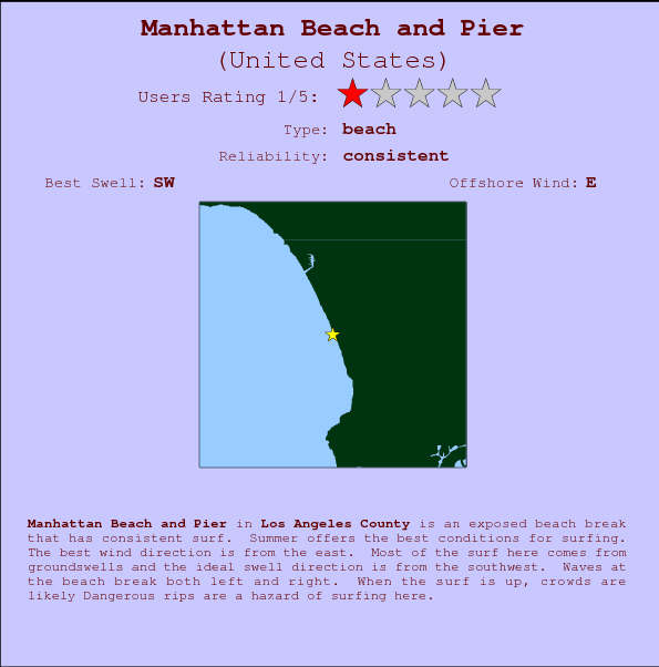 Manhattan Beach and Pier Locatiekaart en surfstrandinformatie