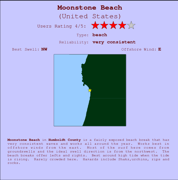 Moonstone Beach Locatiekaart en surfstrandinformatie