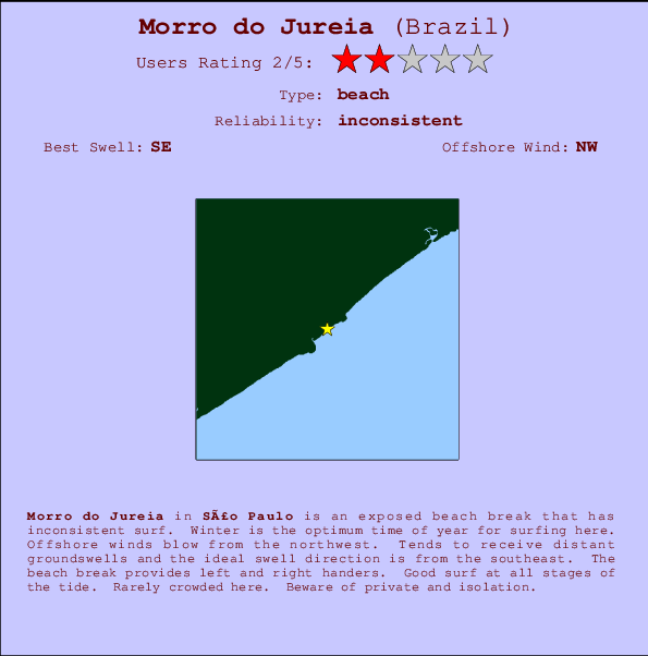 Morro do Jureia Locatiekaart en surfstrandinformatie