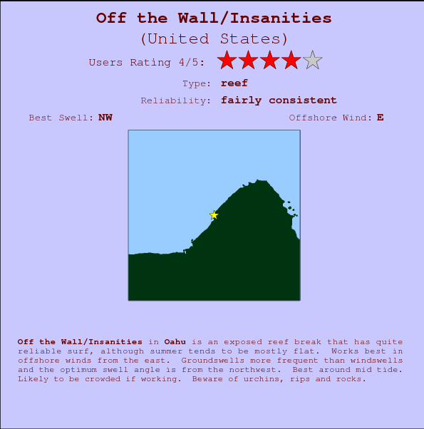 Off the Wall/Insanities Locatiekaart en surfstrandinformatie