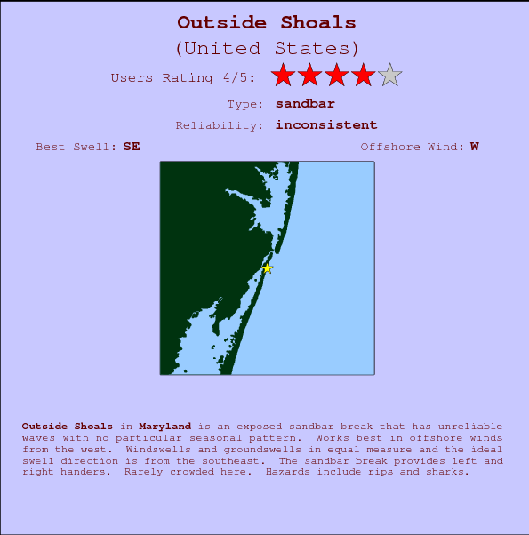 Outside Shoals Locatiekaart en surfstrandinformatie