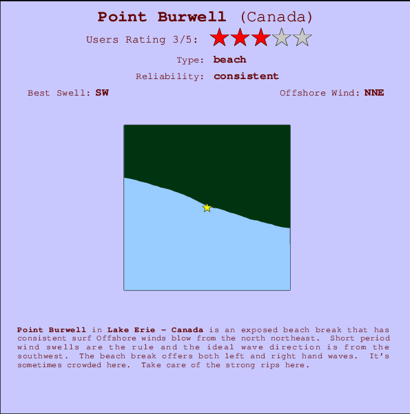 Point Burwell Locatiekaart en surfstrandinformatie