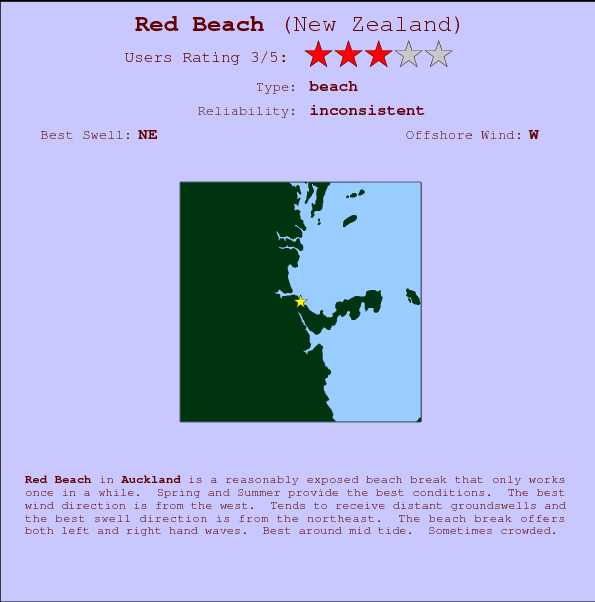 Red Beach Locatiekaart en surfstrandinformatie