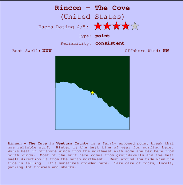 Rincon - The Cove Locatiekaart en surfstrandinformatie