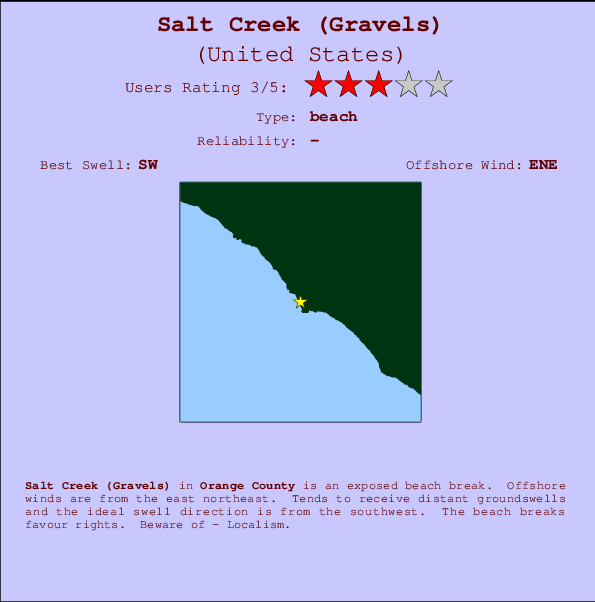 Salt Creek (Gravels) Locatiekaart en surfstrandinformatie