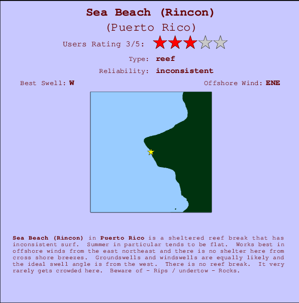 Sea Beach (Rincon) Locatiekaart en surfstrandinformatie