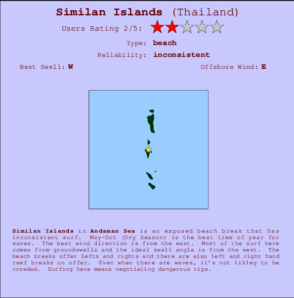 Similan Islands Locatiekaart en surfstrandinformatie