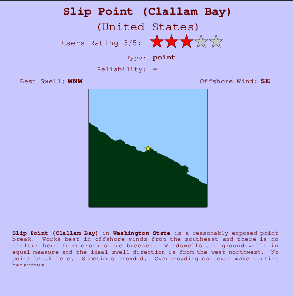 Slip Point (Clallam Bay) Locatiekaart en surfstrandinformatie