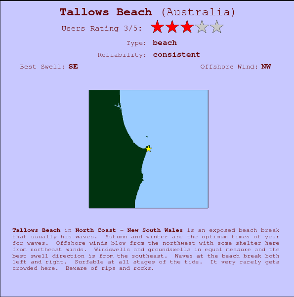 Tallows Beach Locatiekaart en surfstrandinformatie
