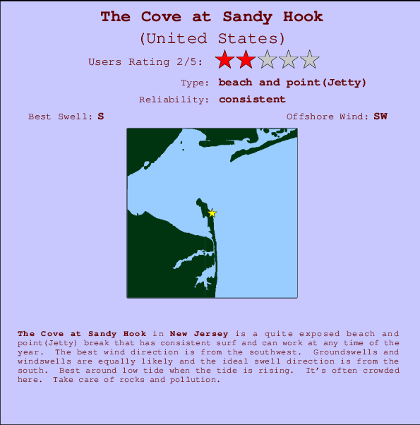 The Cove at Sandy Hook Locatiekaart en surfstrandinformatie