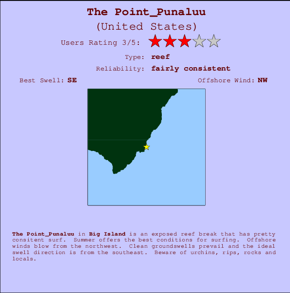 The Point_Punaluu Locatiekaart en surfstrandinformatie