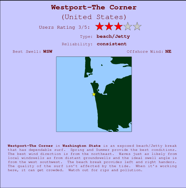 Westport-The Corner Locatiekaart en surfstrandinformatie
