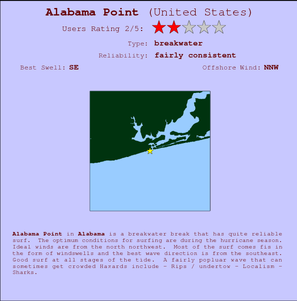 Alabama Point Locatiekaart en surfstrandinformatie