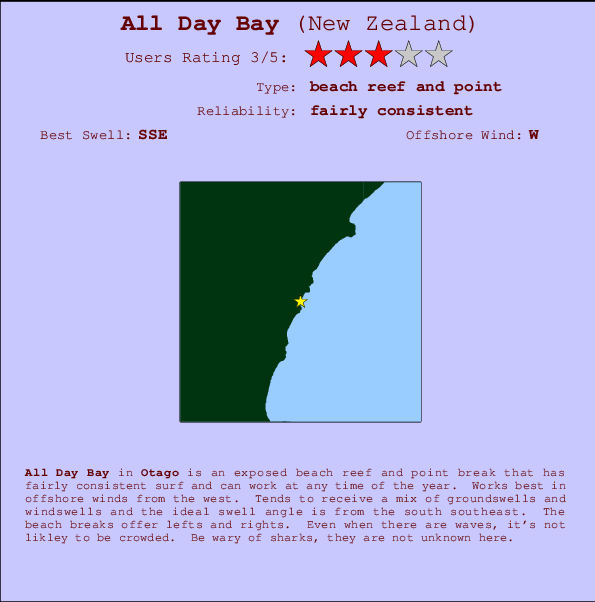All Day Bay Locatiekaart en surfstrandinformatie