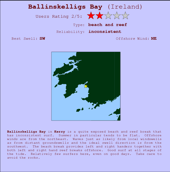 Ballinskelligs Bay Locatiekaart en surfstrandinformatie