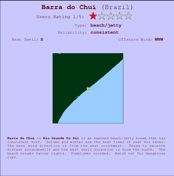 Barra do Chui Locatiekaart en surfstrandinformatie