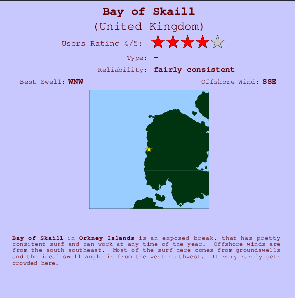Bay of Skaill Locatiekaart en surfstrandinformatie