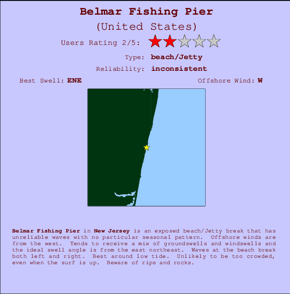 Belmar Fishing Pier Locatiekaart en surfstrandinformatie