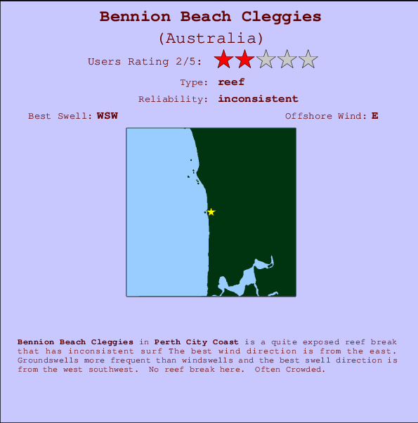 Bennion Beach Cleggies Locatiekaart en surfstrandinformatie