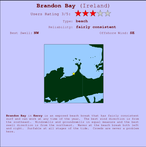 Brandon Bay Locatiekaart en surfstrandinformatie