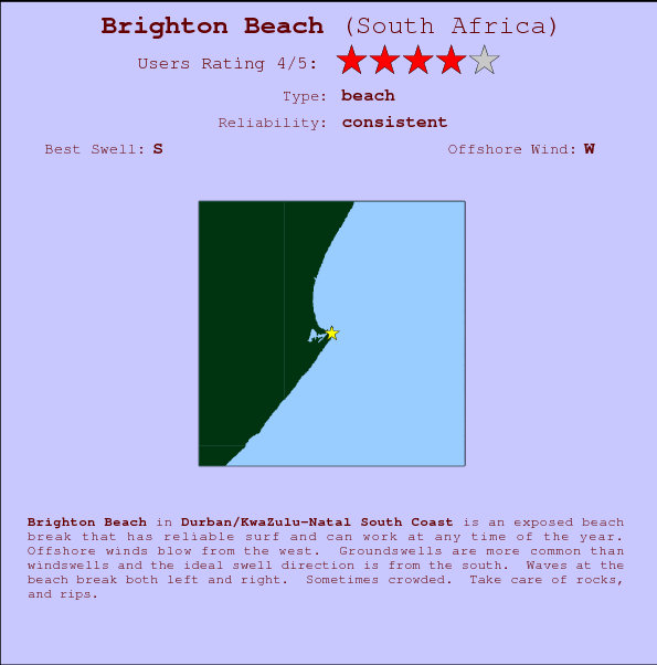 Brighton Beach Locatiekaart en surfstrandinformatie