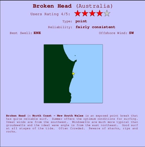 Broken Head Locatiekaart en surfstrandinformatie