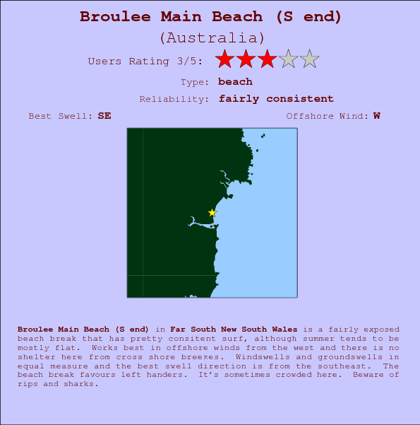 Broulee Main Beach (S end) Locatiekaart en surfstrandinformatie