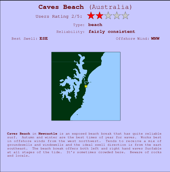 Caves Beach Locatiekaart en surfstrandinformatie
